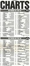 20/4/91 Pgn56 The Nme Charts On20/4/91 The Uk Top Fifty Singles And Albums