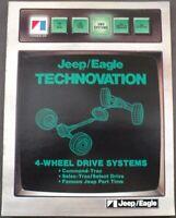 1984 Jeep Eagle Technovation 4 Wheel Drive Systems Dealer Sales Brochure