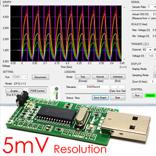 Promo! iCP12 (5mV)- 6 Ch. PC Analog USB Oscilloscope Unlimited Logger IO DAQ ADC
