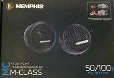 Brand New Memphis MCXS1 15-MCXS1 1