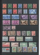 KUWAIT COLLECTION ON 2 PAGES