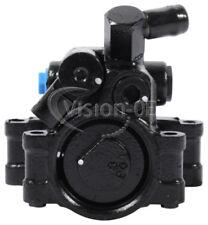 Power Steering Pump Vision OE 712-0160P Reman