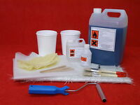 Fibreglass Kit 5m² Coverage Glass Fibre Repair 5 metres + Tools