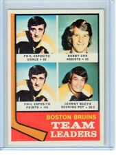 1974-75 Topps Hockey - BOSTON BRUINS TEAM LEADERS - Card #28 - ORR, ESPOSITO