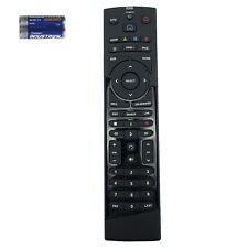 Brand New Optimum Cablevision Remote Control Dvr W/ Batteries & Instructions