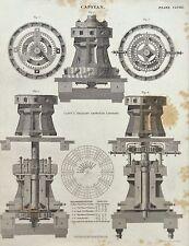 ARGANO VERRICELLO, nautico-Originale VITTORIANA 1850 S antico stampa incisione B/N