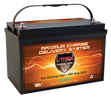 SLR125 SLA 12v rechargeable VRLA AGM battery for solar panel, wind,smart charger