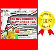 THE 35 STEPS A3 LAMINATE REVOLUTIONARY CONTRACT BRIDGE TOOL TEACHERS BEGINNERS