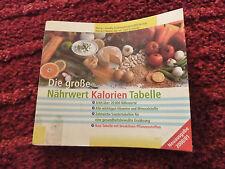 Die große Nährwert Kalorien Tabelle 2000/01