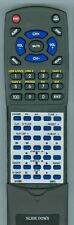Replacement Remote for Onkyo 24140666, RC-666S, TX8222, TX8522, TX8255