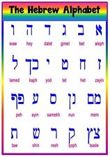 The Hebrew Alphabet -A4 Laminated Poster - Letters- Learn a language