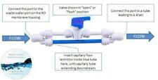 RO - Reverse Osmosis Water Filter Membrane Manual Flush Kit - Aquarium RO -