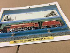030 Princess Elisabeth Hornby en 0 1937 Fiche collection ATLAS trains de légende