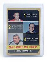 1972-73 Tony Esposito Villemure Lorne Worsley #286 O-Pee-Chee Hockey Card I649
