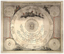 Celestial Map Tycho Brahe Solar System Zodiac illustrated map Homann ca. 1716