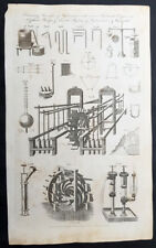 1798 William Henry Hall Antique Mechanical Print of Hydro Mechanical Machines