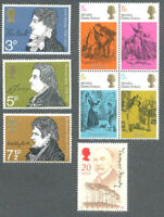 Literature  stamps collection Great Britain mnh-Dickens-Hardy-Poets-Authors