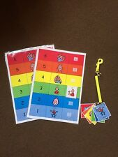 PECS/Boardmaker Emotions Indicator Pack for Autism/ASD/ADHD/SEN/Aspergers