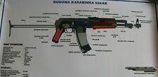 Plakat Poster Lehrtafel Baugruppen Kalaschnikow AK-47, kbkAK