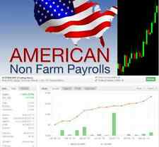 Forex trading System NFP (Trading News) manual - PDF guide with strategy