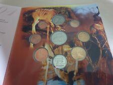 Kursmünzensatz Südafrika