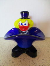 GLASS CLOWN BOWL, UNUSUAL, VANITY BOWL, DESK TOP PAPERWEIGHT, ETC, BLOWN GLASS