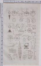 1788 ANTIQUE PRINT ASTRONOMY ECLIPSE DIAGRAMS PLANET GLOBE STARS PENUMBRA