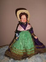 Antique Rare French Poupee Celluloid Doll