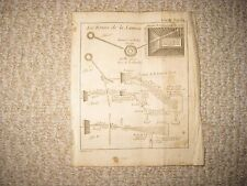ANTIQUE 1749 ASTRONOMY SCIENCE MOON LIGHT COPPERPLATE PRINT MATH MATHEMATICS NR