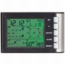 Hygrometer/Humidity
