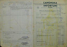 "Pubblicità WERBUNG - TERNI 1946 "" L'ANONIMA INFORTUNI "" POLIZZA CUMULATIVA"