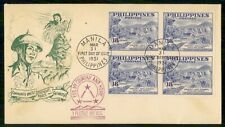 Mayfairstamps Philippines 1951 Imperf Block Military First Day Cover wwe92759