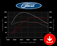 Ford | ECU Map Tuning Files | Stage 1 + Stage 2 | Remap Files BIGGEST Collection