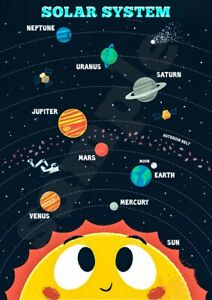 SOLAR SYSTEM Planets MAP Chart Educational Poster 4 Kids Children School Nursery