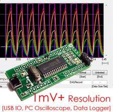 iCP12B (1mV+) - 6 Ch. PC Analog USB Oscilloscope Unlimited Logger IO DAQ PWM ADC