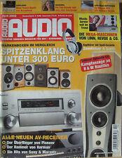 Audio 4/02 Accuphase C-2445 & P-370, NAD C 160 + C 270, Elac 101, Nubox 310