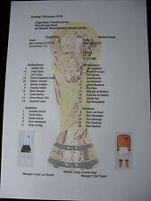 1978 World Cup Final Argentina v Holland Matchsheet