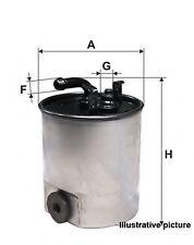 OP - filtro carburante DACIA  Sandero I; RENAULT  Megane II,Megane II C-C,Scenic