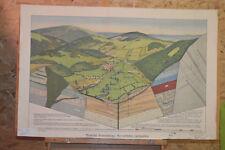 Old Wall Picture German mineral wealth creating healing springs 92x60 1940 Vinta...