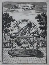 Original Antigua de impresión con esfera, 'des colvres's, A.M. Mallet, 1683