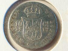 ⭐⭐⭐Spanish Silver coin :1881-10 Centavos (KH-148) 'RARE' COIN⭐⭐⭐