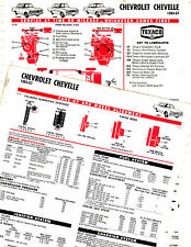 1964 1965 1966 1967 1968 1969 CHEVELLE 6 & V8 LUBE LUBRICATION TUNE-UP CHARTS T3