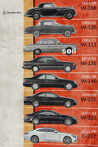 Evolution Of Mercedes Benz S Class: Metal Wall Sign Pub, Shed Garage