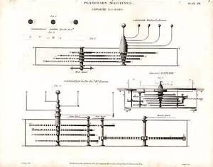 1820 DATED PRINT ASTRONOMY PLANETARY MACHINES SATELLITIAN PEARSON SATELLITES etc