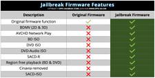 OPPO UDP-203 / UDP-205 Jailbreak Firmware (ISO-Playback,...)