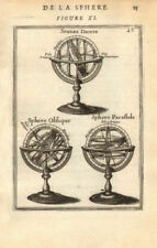 ARMILLARY SPHERE. Sphere Droite; Sphere Oblique; Sphere Parallele. MALLET 1683