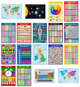 SCHOOL 18 x EDUCATIONAL GLOSSY POSTER PACK for Children Times Tables, World Map