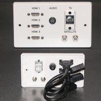 Av TV Wandplatte,3x HDMI / Optisch Audio / 2x F-Typ / Cat6 Idc Netzwerk