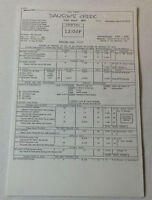 DAWSON'S CREEK set used CALL SHEET plus 11 pages of sides ~ Season 5, Episode 21