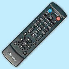 Lexicon MC-8 NEW Remote Control